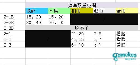 【深海秘宝夏活】攻爆莉莉丝2-3