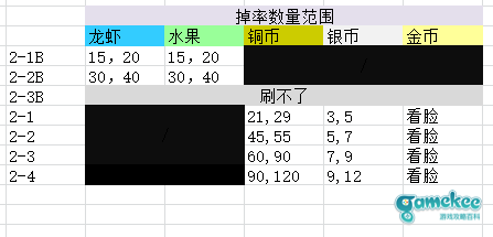 【深海秘宝夏活】2-4自动战斗